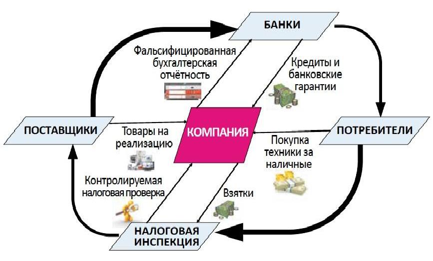 Повышенный градус Холодилник.ру или отрицательные капиталы Валерия Ковалева